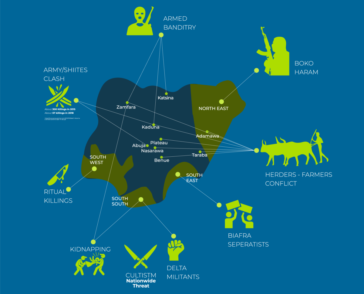 Nigeria insecurity map ahead of the 2019 elections.