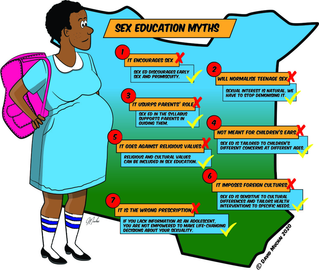 seven myths about sex education